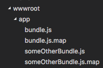 webpack Generated Bundles and Source Maps