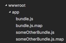 webpack Generated Bundles and Source Maps