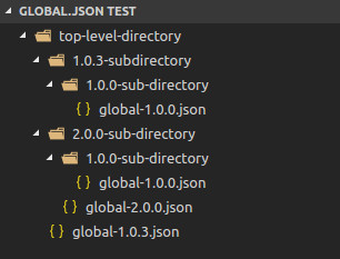 global.json Example